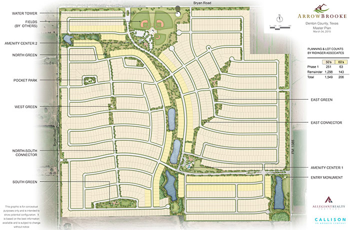 ArrowBrooke – Land Plan